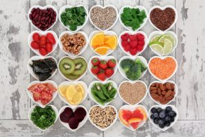 Lupus and Proper Nutrition