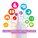 less-common-lup