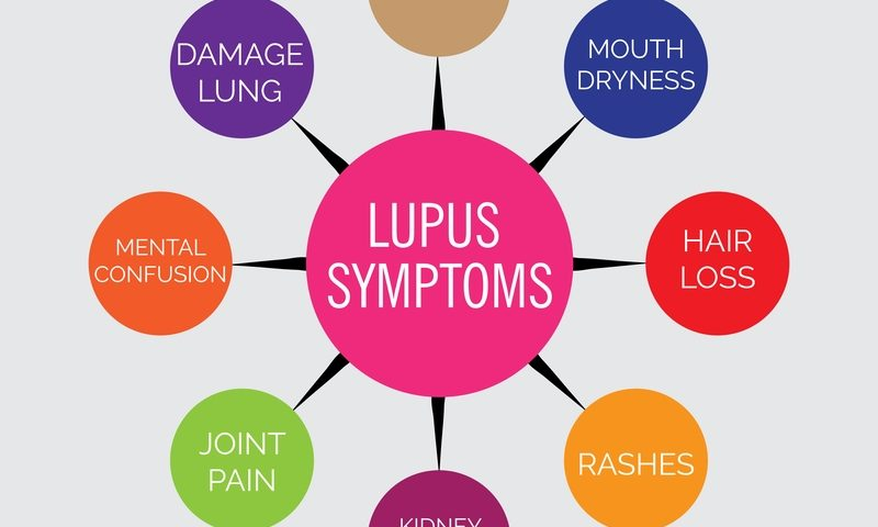 A Lupus Patient Tells Why Confronting It Without a Partner Helped Her
